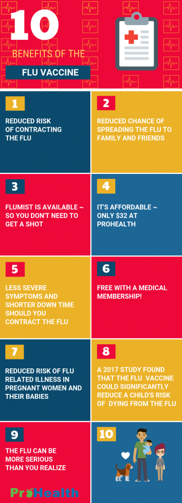 10 benefits of the flu vaccine